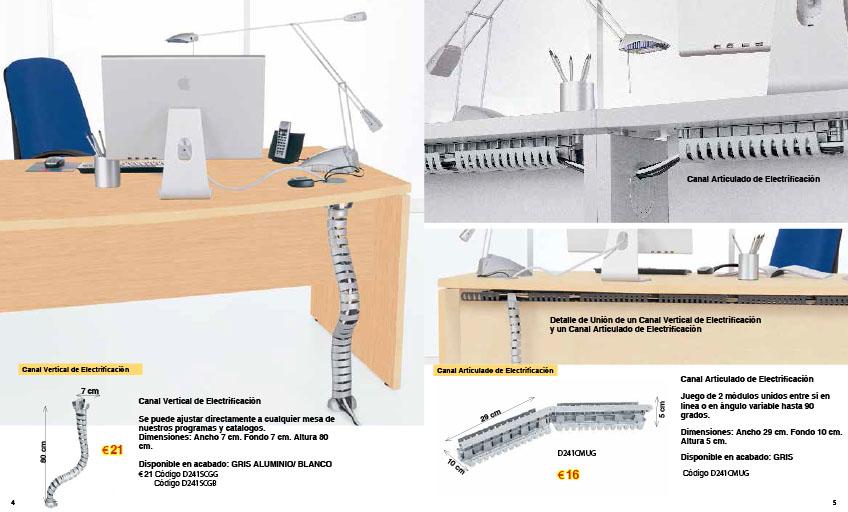 Canalizador de cables
